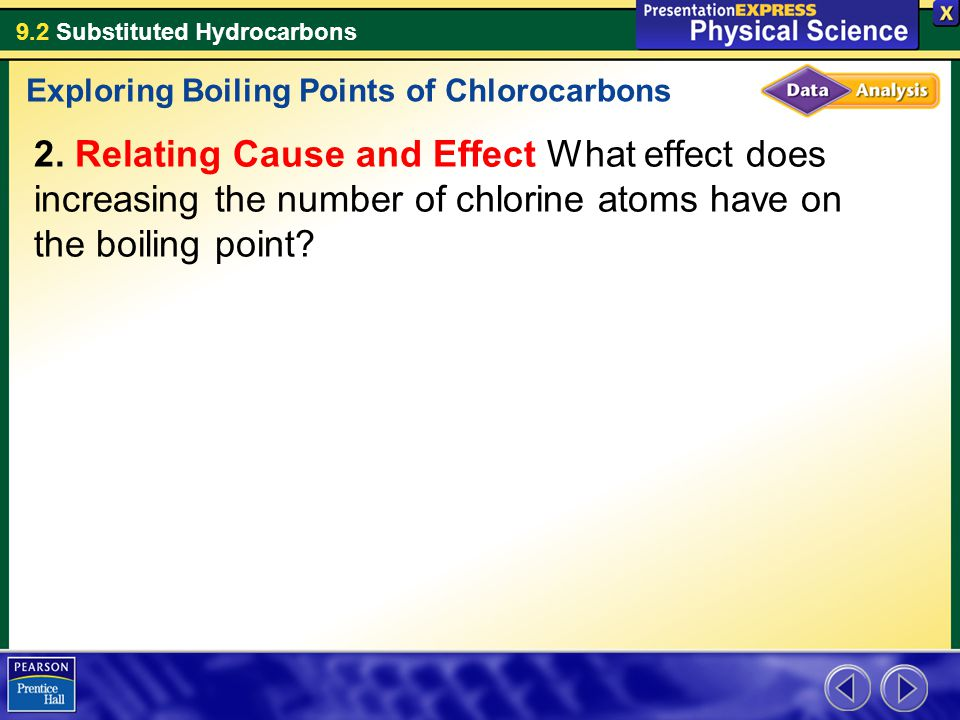 9.2 Substituted Hydrocarbons Exploring Boiling Points of Chlorocarbons 2.