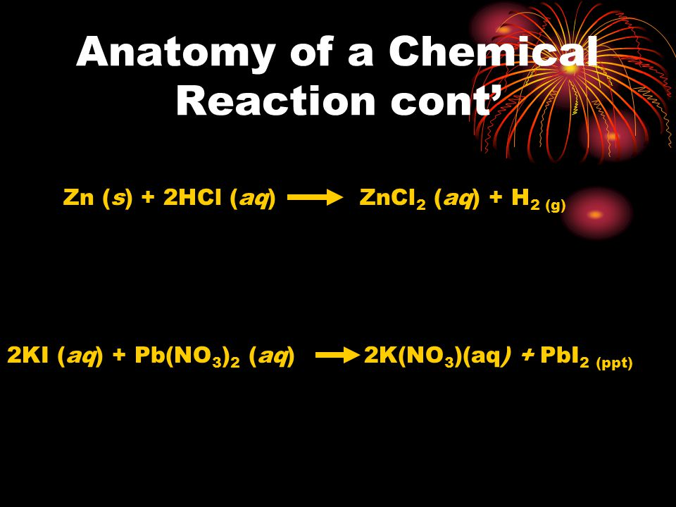Anatomy of a Chemical Reaction CH 4 (g) + 2O 2 (g) CO 2 (g) + 2H 2 O (g) Reactants SUBSCRIPT: Tells how many atoms there are of an element PLUS SIGN: Used to separate each reactant or each product FORWARD ARROW: Means produces or yields, etc.