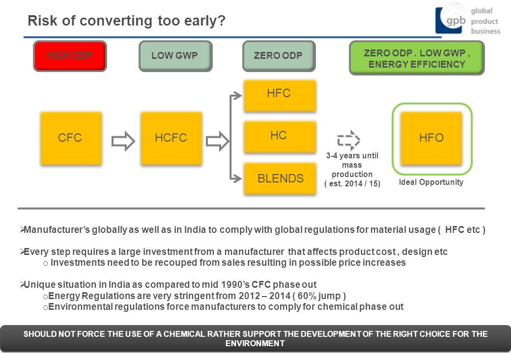 7 Risk of converting too early? HIGH ODPLOW GWPZERO ODP ZERO ODP. LOW GWP, ENERGY EFFICIENCY CFCHCFC HFC HC BLENDS HFO  Manufacturer's globally as we