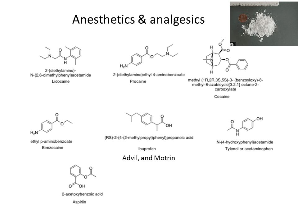 Anesthetics & analgesics Advil, and Motrin