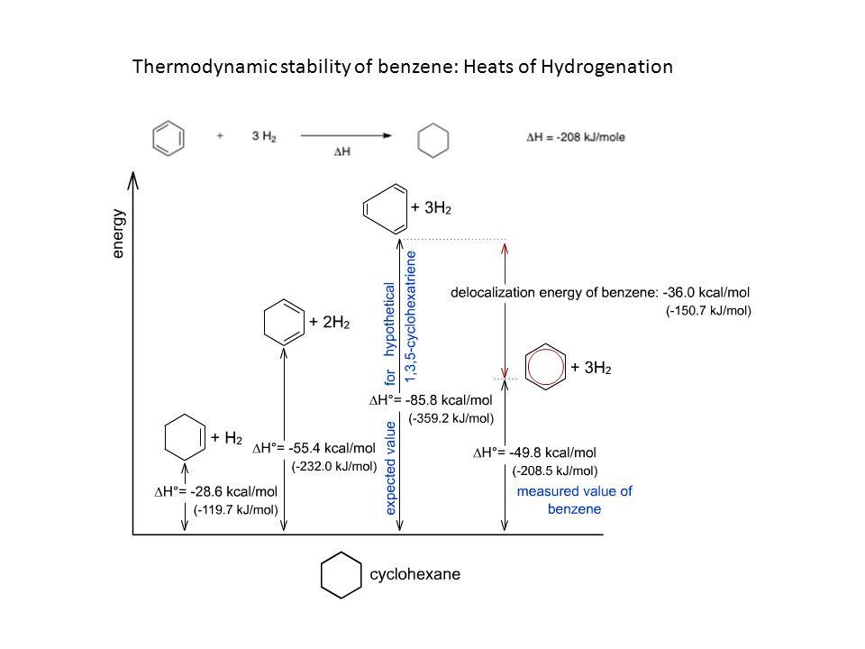 Thermodynamic stability of benzene: Heats of Hydrogenation