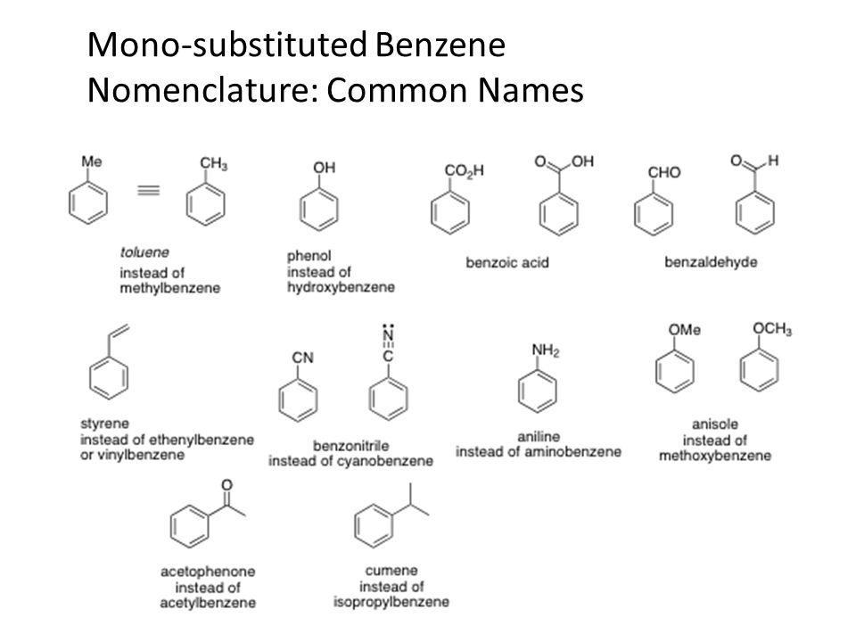 Mono-substituted Benzene Nomenclature: Common Names