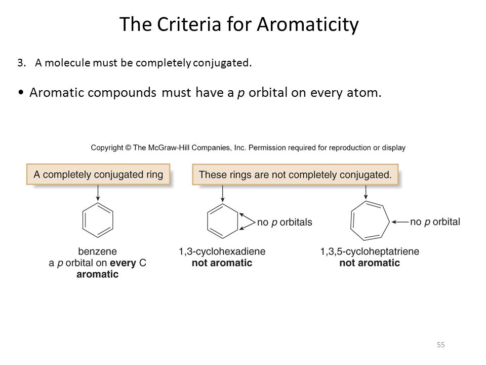55 3. A molecule must be completely conjugated. Aromatic compounds must have a p orbital on every atom. The Criteria for Aromaticity