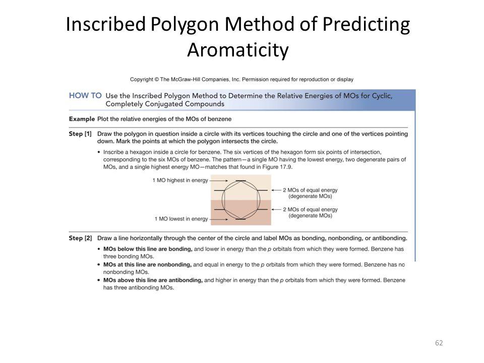 62 Inscribed Polygon Method of Predicting Aromaticity