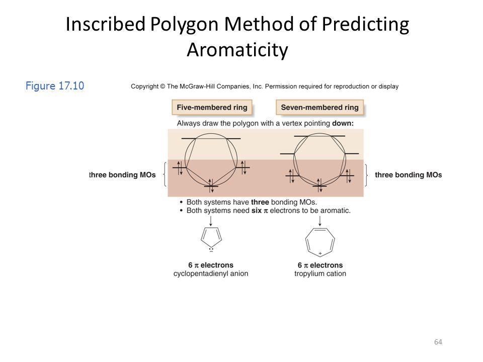 64 Figure 17.10 Inscribed Polygon Method of Predicting Aromaticity