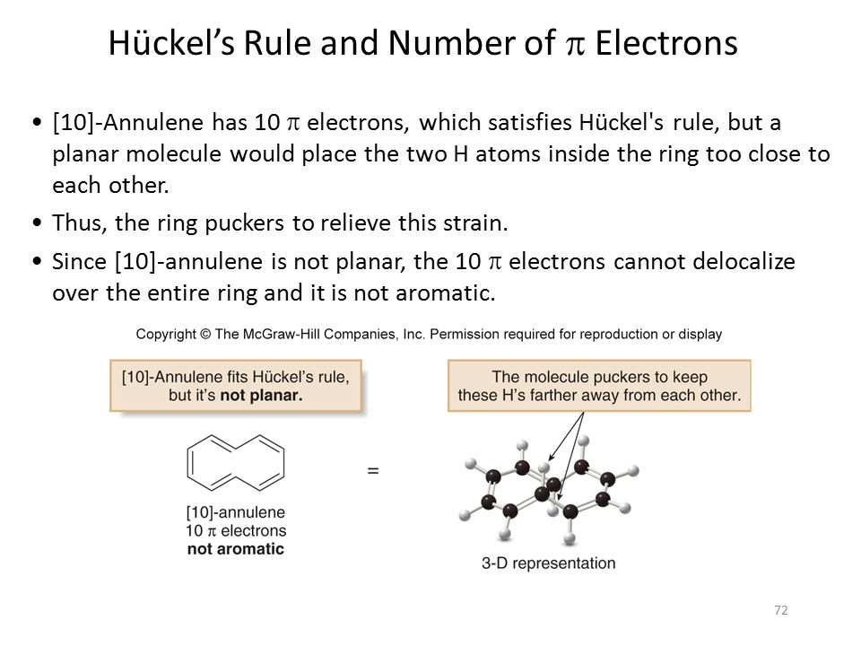 72 [10]-Annulene has 10  electrons, which satisfies Hückel's rule, but a planar molecule would place the two H atoms inside the ring too close to eac