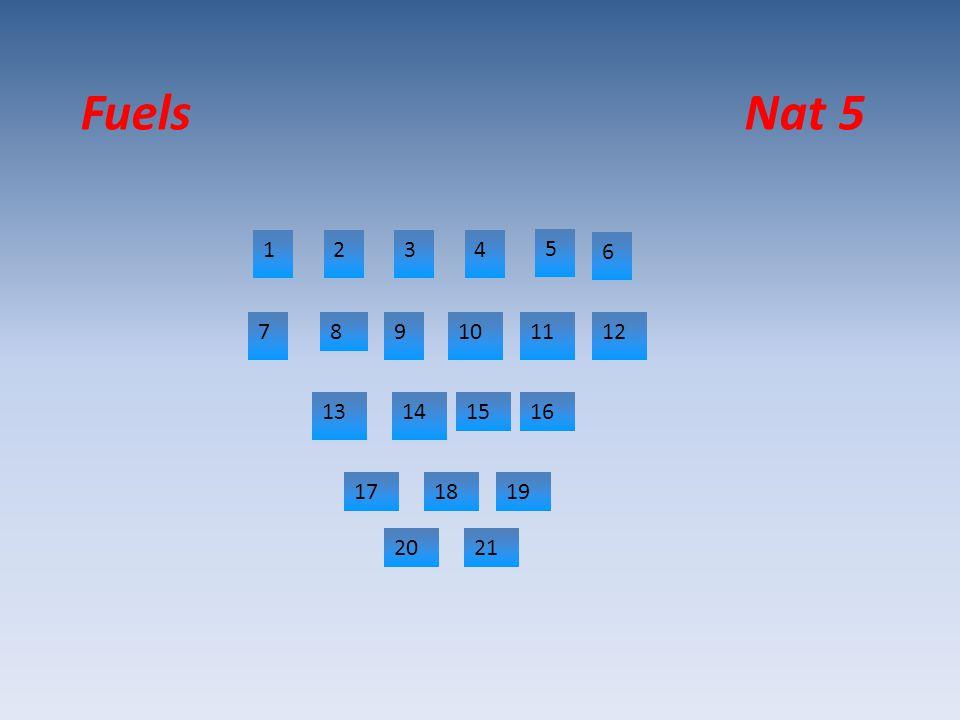Fuels Nat 5 1234 5 6 789101112 1314 18 15 19 16 17 2120