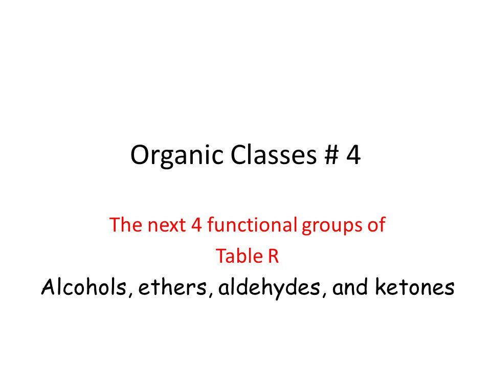 So far organic chem could be summarized this way… 1 Carbon 2 Carbon makes chains of 1 to 10 carbons long (in our class).