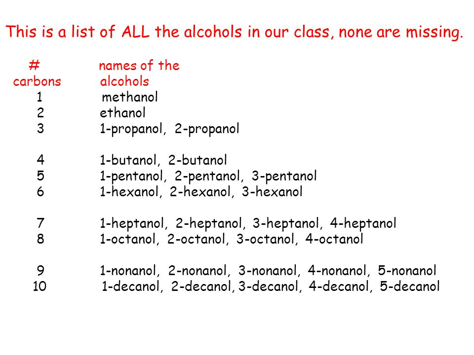 This is a list of ALL the alcohols in our class, none are missing.
