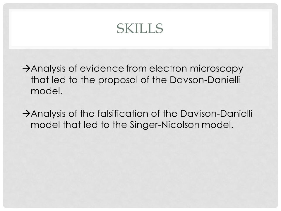 SKILLS  Analysis of evidence from electron microscopy that led to the proposal of the Davson-Danielli model.