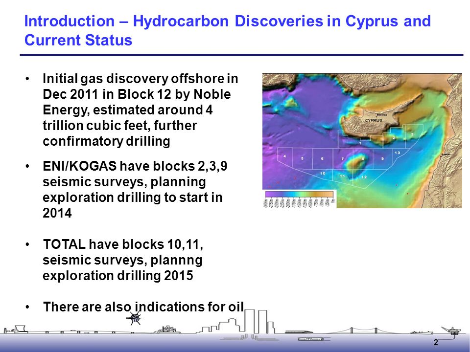 23 Effective Management of Cyprus's Gas Reserves Towards the Cyprus of Tomorrow 23 Key elements of Management Strategy Manage Findings and Developments Develop the Right Business Environment Strategies and Policies Sustainable Economic Growth Investment Fund Sustainable Development of Cyprus Economy Human Capital Development Stimulate internal gas market Energy strategy integrating renewables Safeguard against Environmental Disasters Regulatory regime National Oil Company Export infrastructure Interim gas supply Infrastructure for domestic gas distribution Discoveries so far Further licensing Exploration and production Strategic International Alliances
