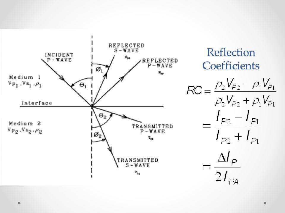 Zoeppritz Equations (Aki & Richards, 1980)