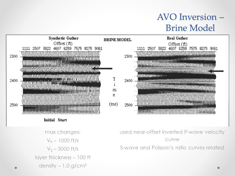 AVO Inversion – Brine Model not really all that close…