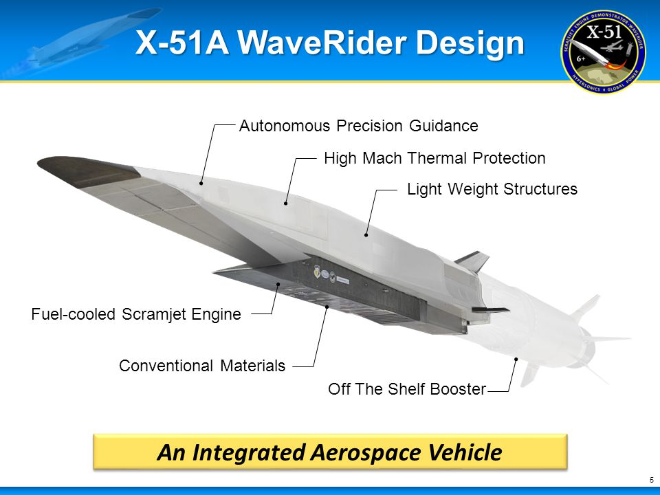 X-51A WaveRider Design 5 Conventional Materials High Mach Thermal Protection Fuel-cooled Scramjet Engine Autonomous Precision Guidance Light Weight St