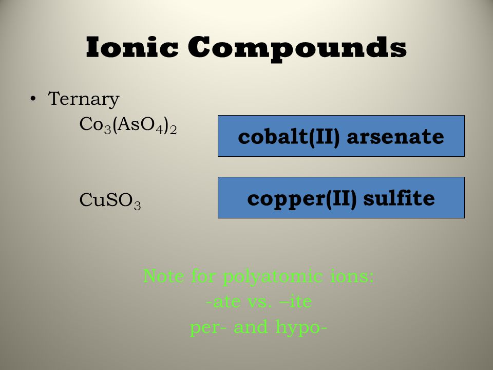 Ionic Compounds Ternary Co 3 (AsO 4 ) 2 CuSO 3 Note for polyatomic ions: -ate vs. –ite per- and hypo- cobalt(II) arsenate copper(II) sulfite