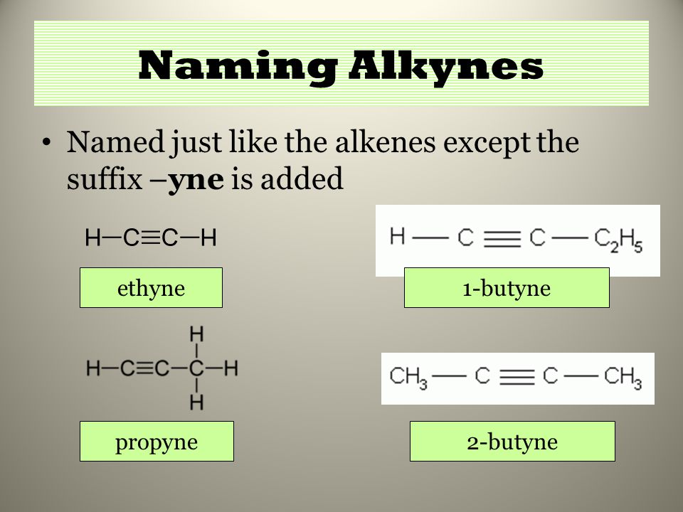 Named just like the alkenes except the suffix –yne is added Naming Alkynes 1-butyne 2-butyne ethyne propyne