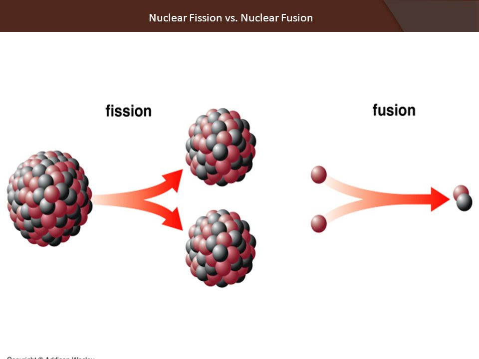 Nuclear Fission vs. Nuclear Fusion