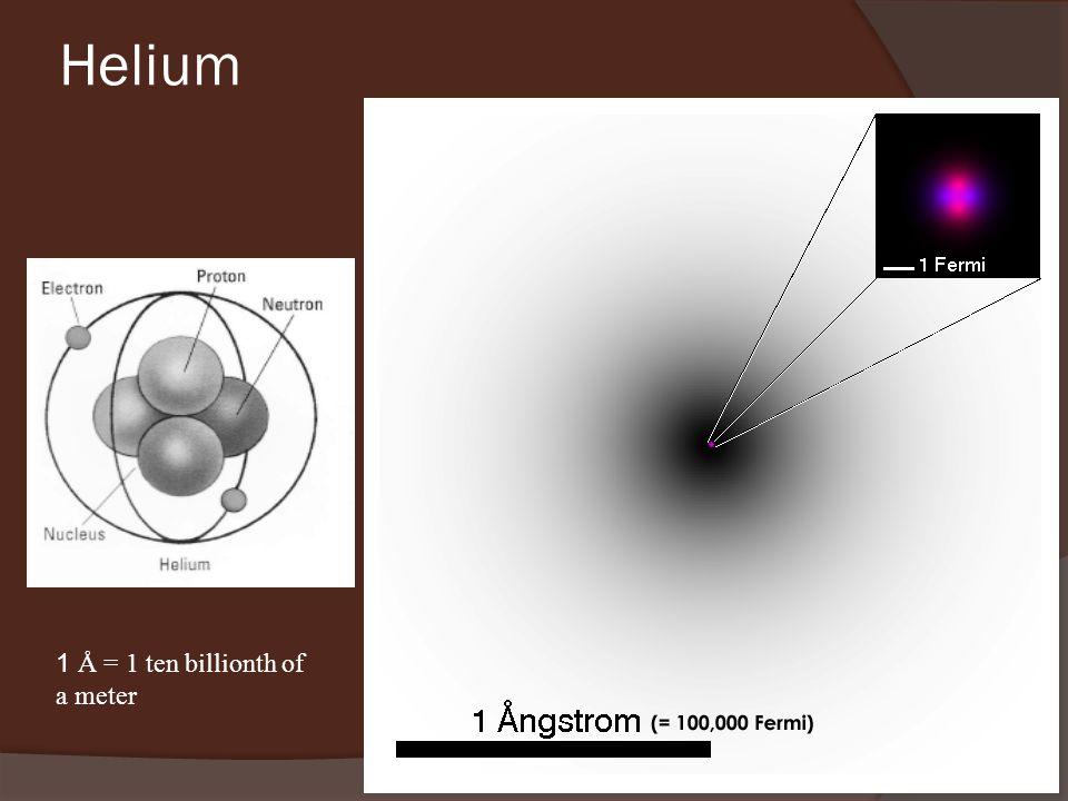 Helium 1 Å = 1 ten billionth of a meter