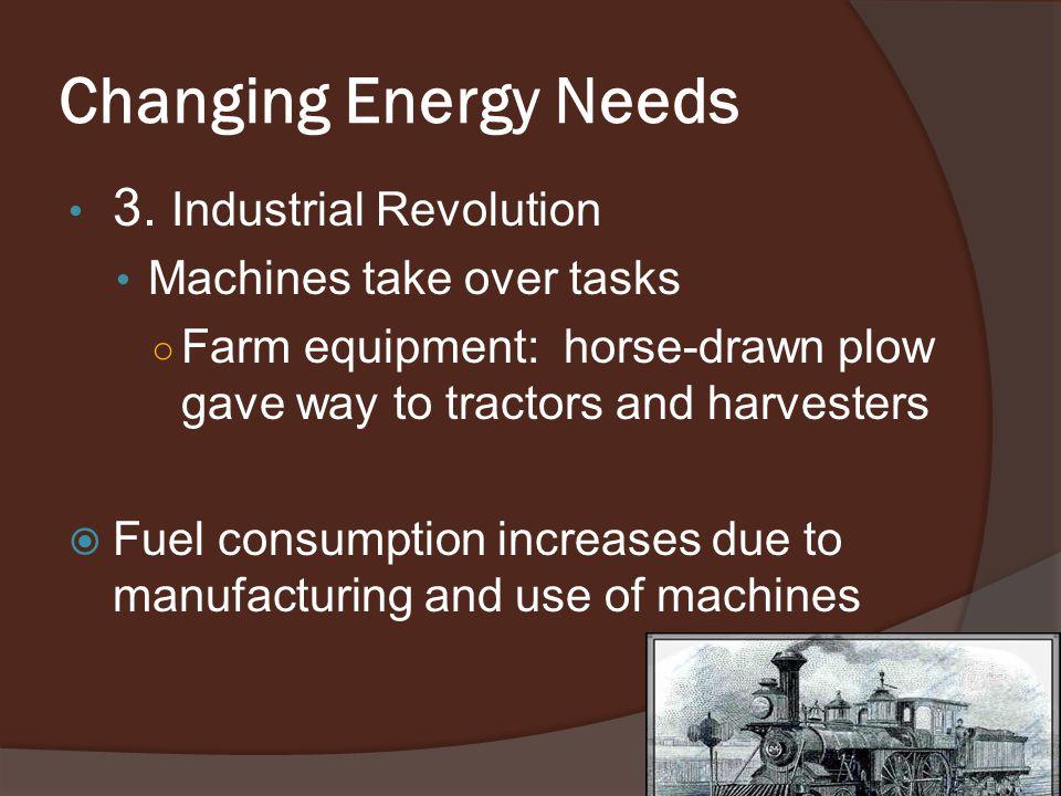 Changing Energy Needs 3.