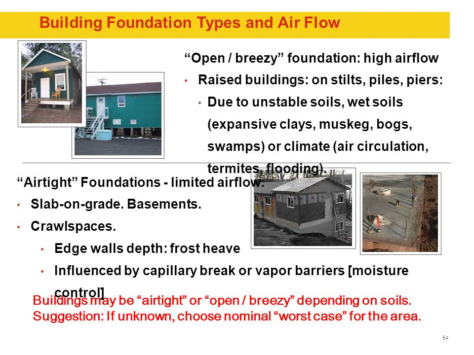 54 Building Foundation Types and Air Flow Buildings may be airtight or open / breezy depending on soils.