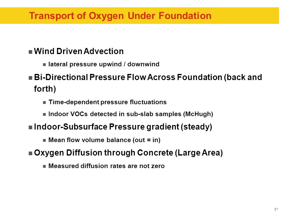 57 Transport of Oxygen Under Foundation Wind Driven Advection lateral pressure upwind / downwind Bi-Directional Pressure Flow Across Foundation (back and forth) Time-dependent pressure fluctuations Indoor VOCs detected in sub-slab samples (McHugh) Indoor-Subsurface Pressure gradient (steady) Mean flow volume balance (out = in) Oxygen Diffusion through Concrete (Large Area) Measured diffusion rates are not zero