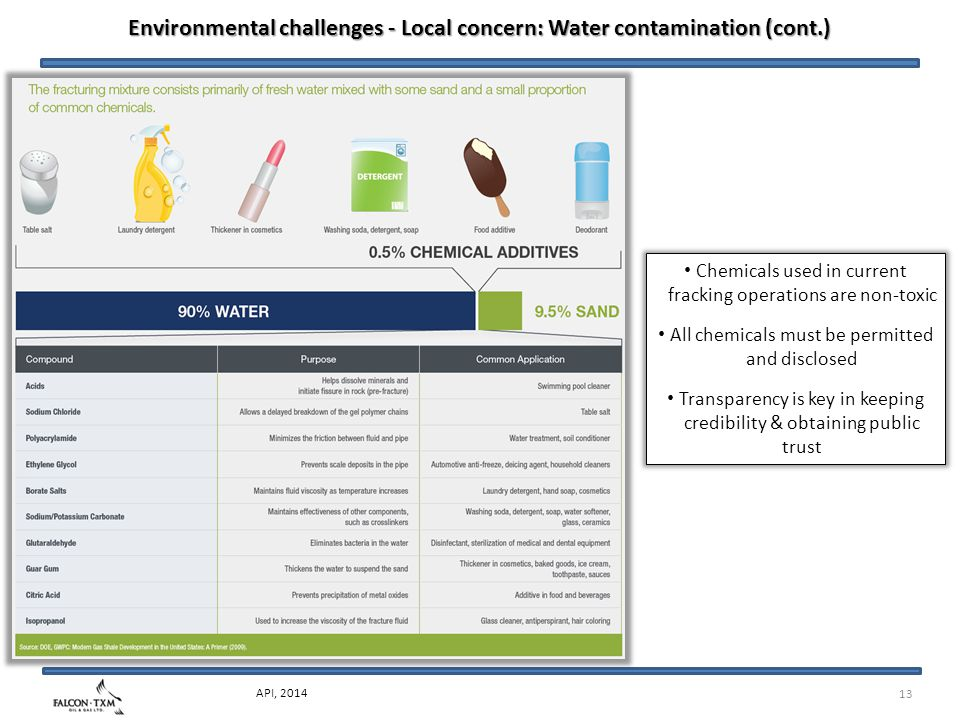 13 API, 2014 Chemicals used in current fracking operations are non-toxic All chemicals must be permitted and disclosed Transparency is key in keeping credibility & obtaining public trust Environmental challenges - Local concern: Water contamination (cont.)