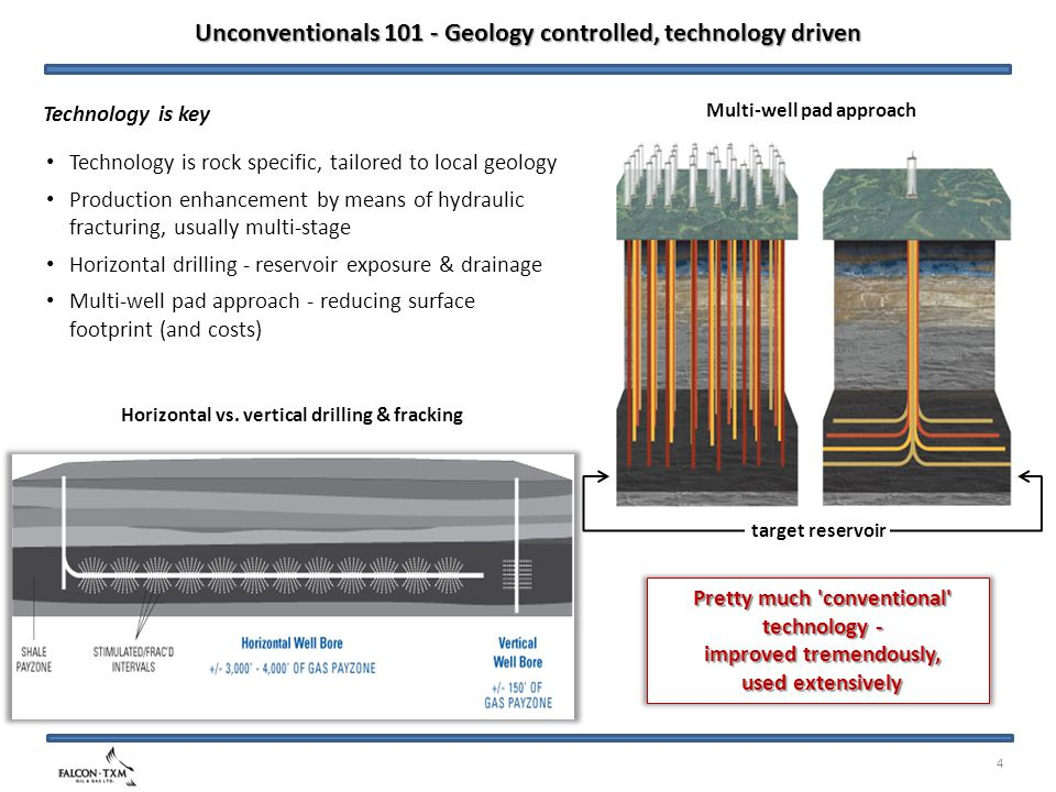 4 Technology is key Technology is rock specific, tailored to local geology Production enhancement by means of hydraulic fracturing, usually multi-stage Horizontal drilling - reservoir exposure & drainage Multi-well pad approach - reducing surface footprint (and costs) Unconventionals 101 - Geology controlled, technology driven Multi-well pad approach target reservoir Horizontal vs.