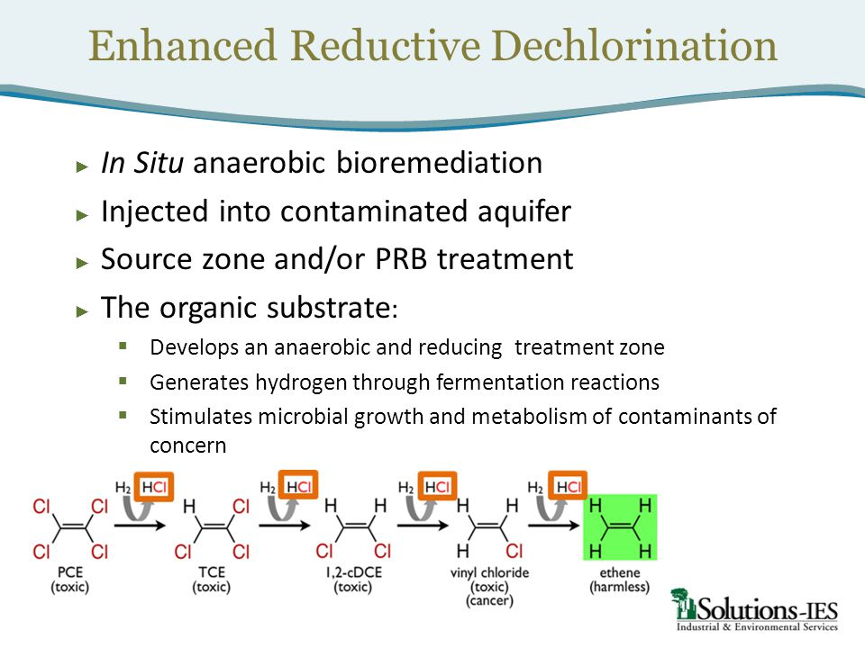 Enhanced Reductive Dechlorination ► In Situ anaerobic bioremediation ► Injected into contaminated aquifer ► Source zone and/or PRB treatment ► The organic substrate :  Develops an anaerobic and reducing treatment zone  Generates hydrogen through fermentation reactions  Stimulates microbial growth and metabolism of contaminants of concern