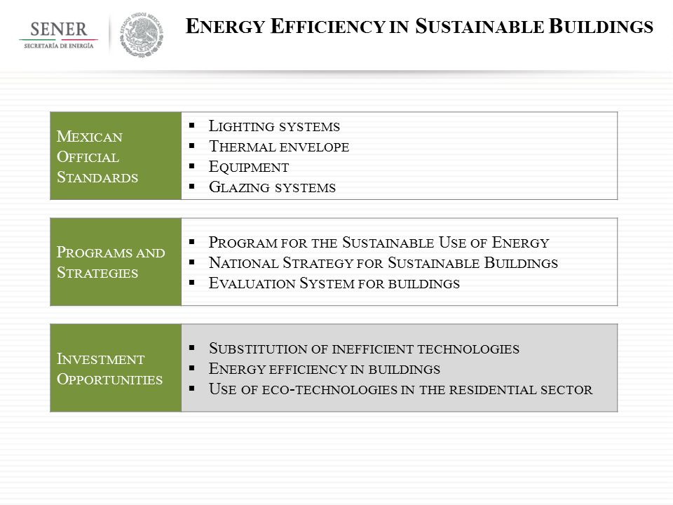 E NERGY E FFICIENCY IN S USTAINABLE B UILDINGS M EXICAN O FFICIAL S TANDARDS  L IGHTING SYSTEMS  T HERMAL ENVELOPE  E QUIPMENT  G LAZING SYSTEMS I