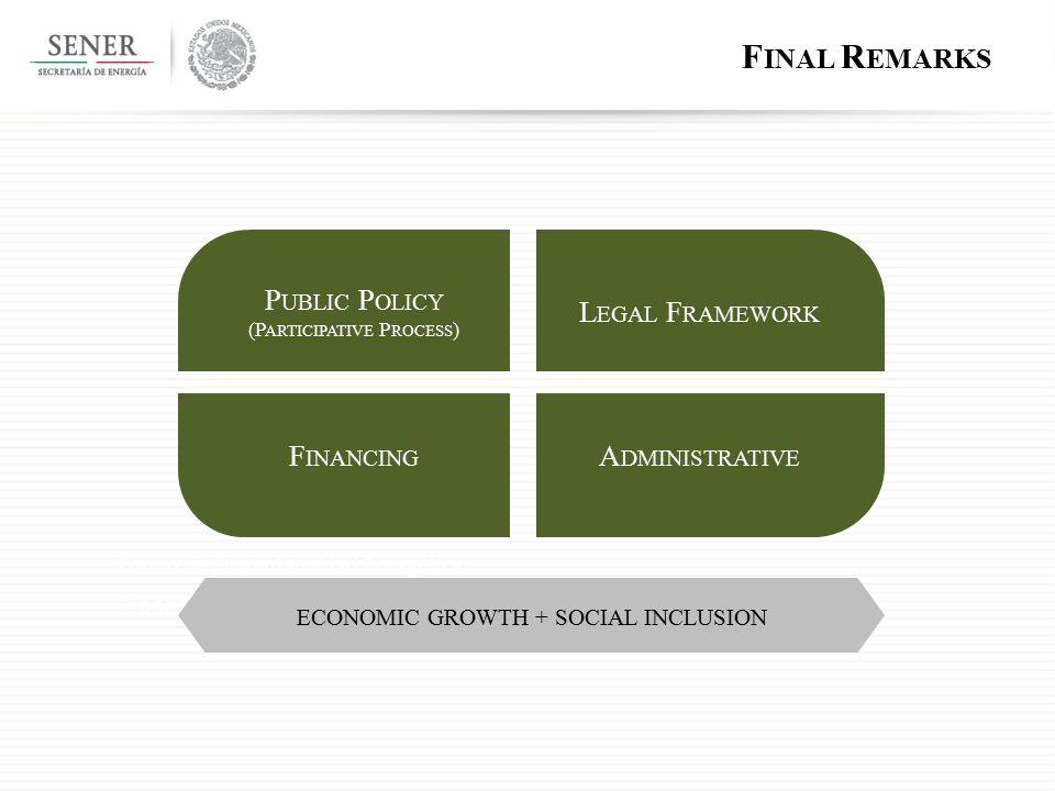 F INAL R EMARKS P UBLIC P OLICY (P ARTICIPATIVE P ROCESS ) F INANCING L EGAL F RAMEWORK A DMINISTRATIVE Fondo de Sustentabilidad Energética Fondo para la Transición Energética ECONOMIC GROWTH + SOCIAL INCLUSION