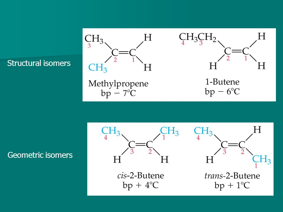 Geometric isomers Structural isomers