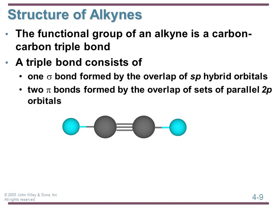 4-9 © 2005 John Wiley & Sons, Inc All rights reserved Structure of Alkynes The functional group of an alkyne is a carbon- carbon triple bond A triple bond consists of one  bond formed by the overlap of sp hybrid orbitals two  bonds formed by the overlap of sets of parallel 2p orbitals
