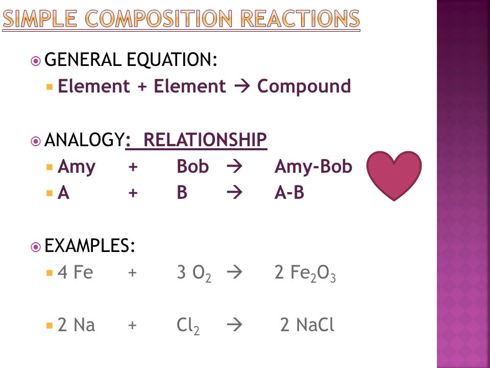  GENERAL EQUATION:  Element + Element  Compound  ANALOGY: RELATIONSHIP  Amy+ Bob  Amy-Bob  A+B  A-B  EXAMPLES:  4 Fe+3 O 2  2 Fe 2 O 3  2