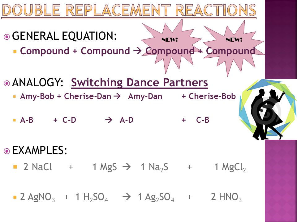  GENERAL EQUATION:  Compound + Compound  Compound + Compound  ANALOGY: Switching Dance Partners  Amy-Bob + Cherise-Dan  Amy-Dan+ Cherise-Bob  A-B + C-D  A-D+ C-B  EXAMPLES:  2 NaCl +1 MgS  1 Na 2 S + 1 MgCl 2  2 AgNO 3 + 1 H 2 SO 4  1 Ag 2 SO 4 +2 HNO 3 NEW!