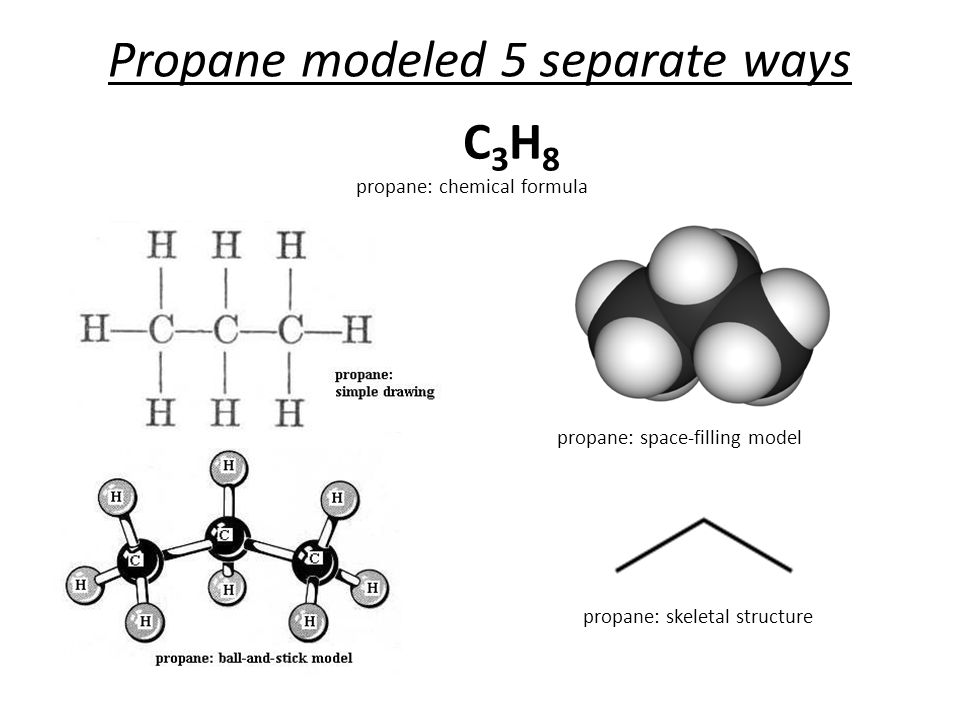 Propane modeled 5 separate ways propane: space-filling model propane: skeletal structure C 3 H 8 propane: chemical formula