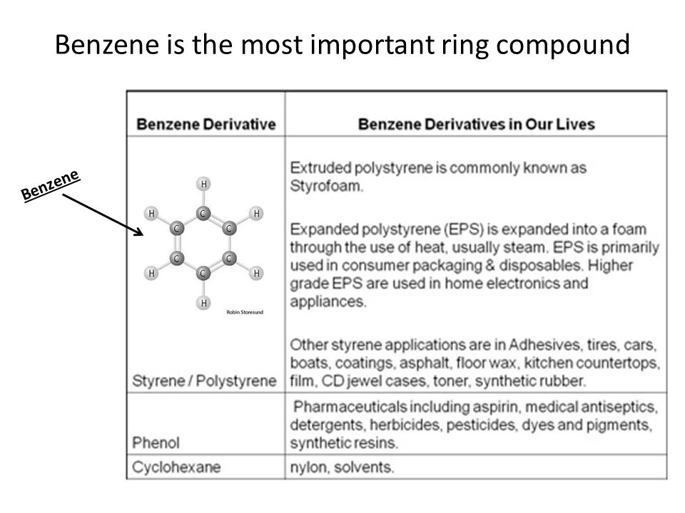 Benzene is the most important ring compound Benzene