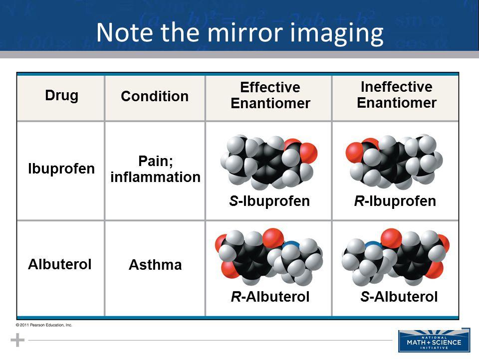Drug Ibuprofen Albuterol Condition Effective Enantiomer Ineffective Enantiomer Pain; inflammation Asthma S-IbuprofenR-Ibuprofen R-Albuterol S-Albuterol Note the mirror imaging