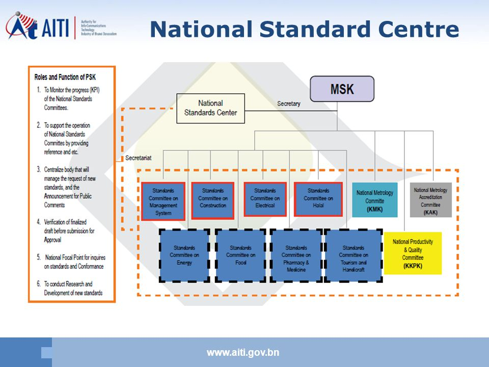 www.aiti.gov.bn National Standard Centre