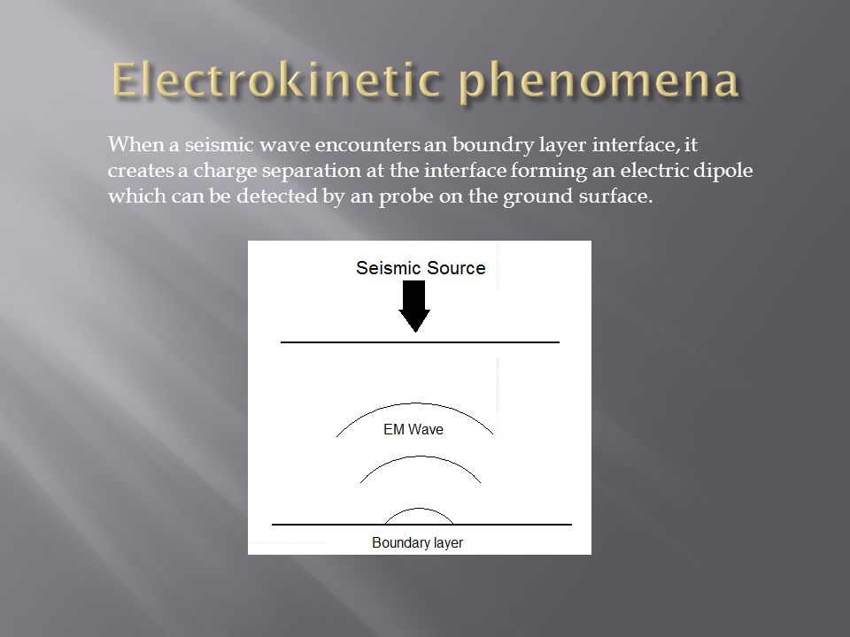 Furthermore electro kinetic signals are divided into two types.