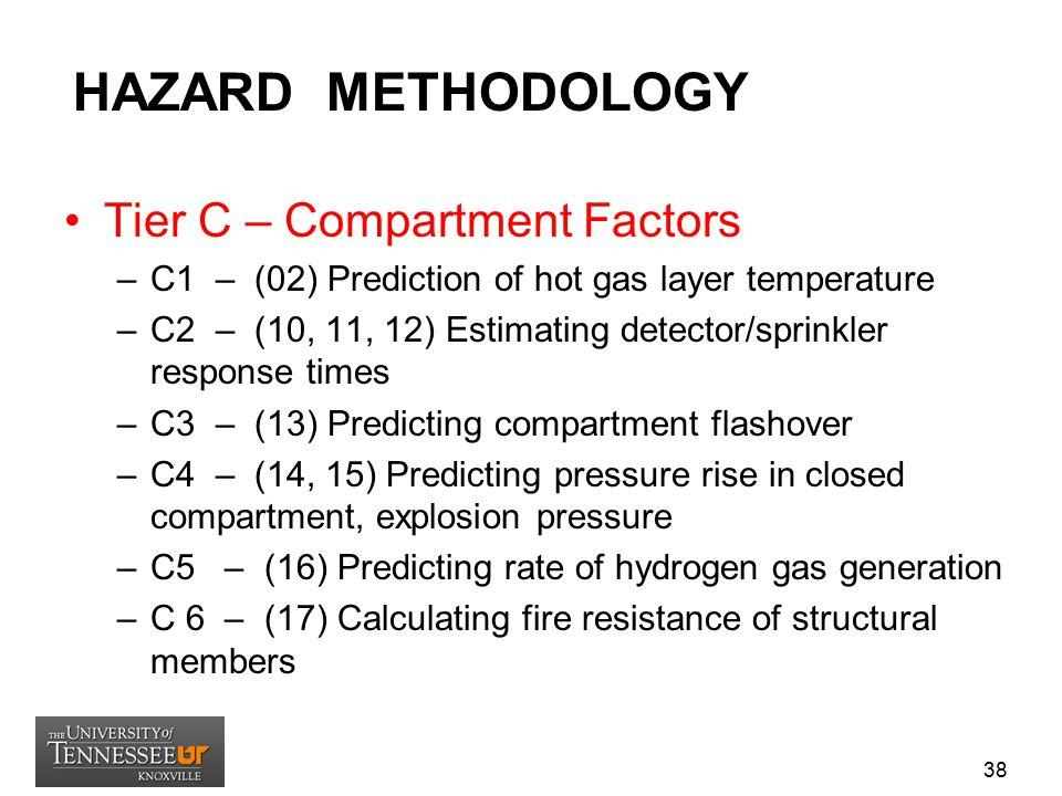 HAZARD METHODOLOGY Tier D – Tenability (Hazard Criteria) –D1 – (18) Estimating visibility through smoke –D2 – Heat release rate –D3 – Radiant heat exposure (2.5 kW/m2) –D4 – Layer temperature (100oC) –D5 – Layer smoke density (0.2/m) –D6 – Layer Carbon Monoxide (3,000 ppm) –D7 – Layer Oxygen (10 percent or less) 39
