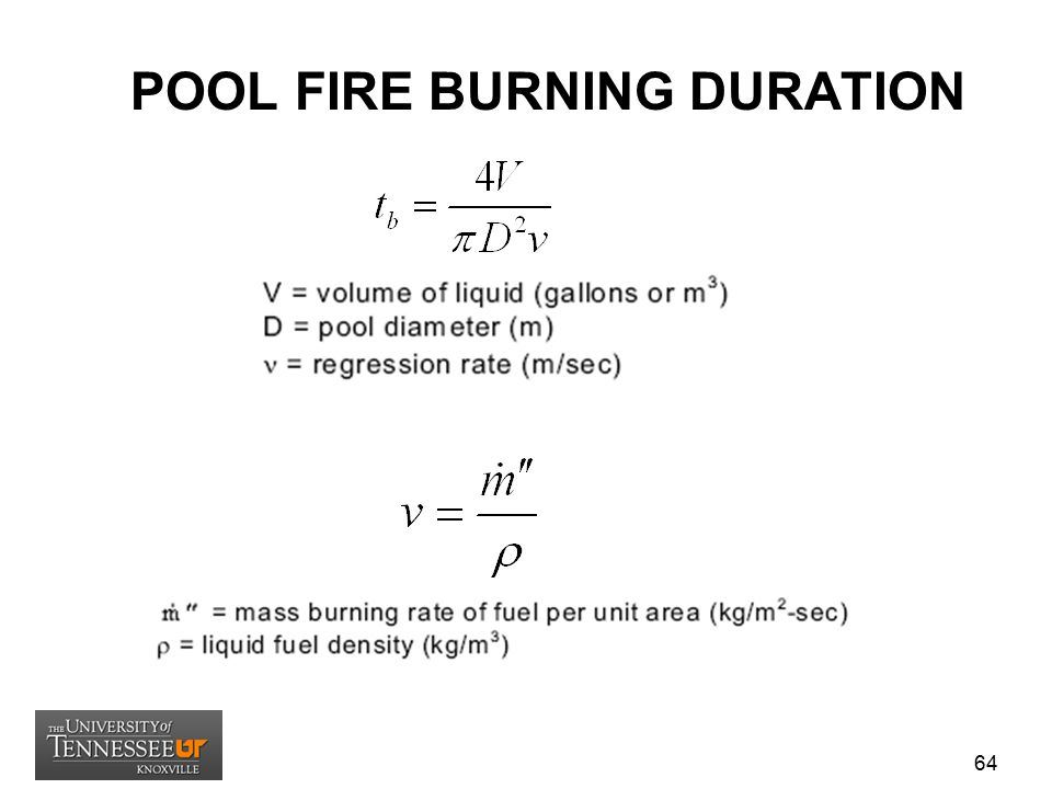 POOL FIRE BURNING DURATION 64