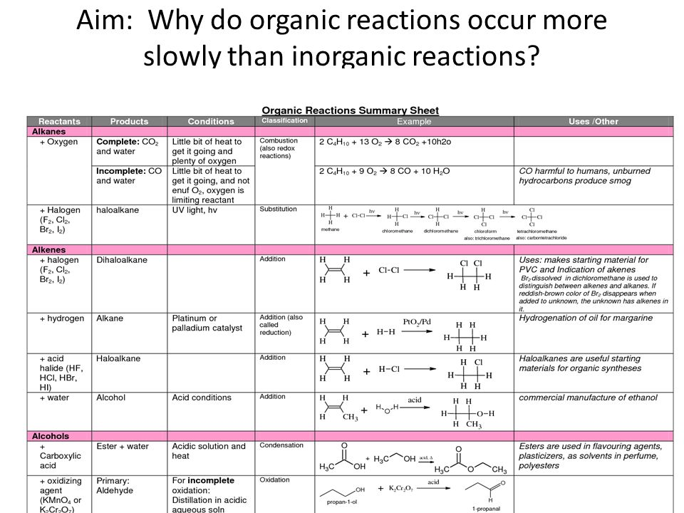 Aim: Why do organic reactions occur more slowly than inorganic reactions