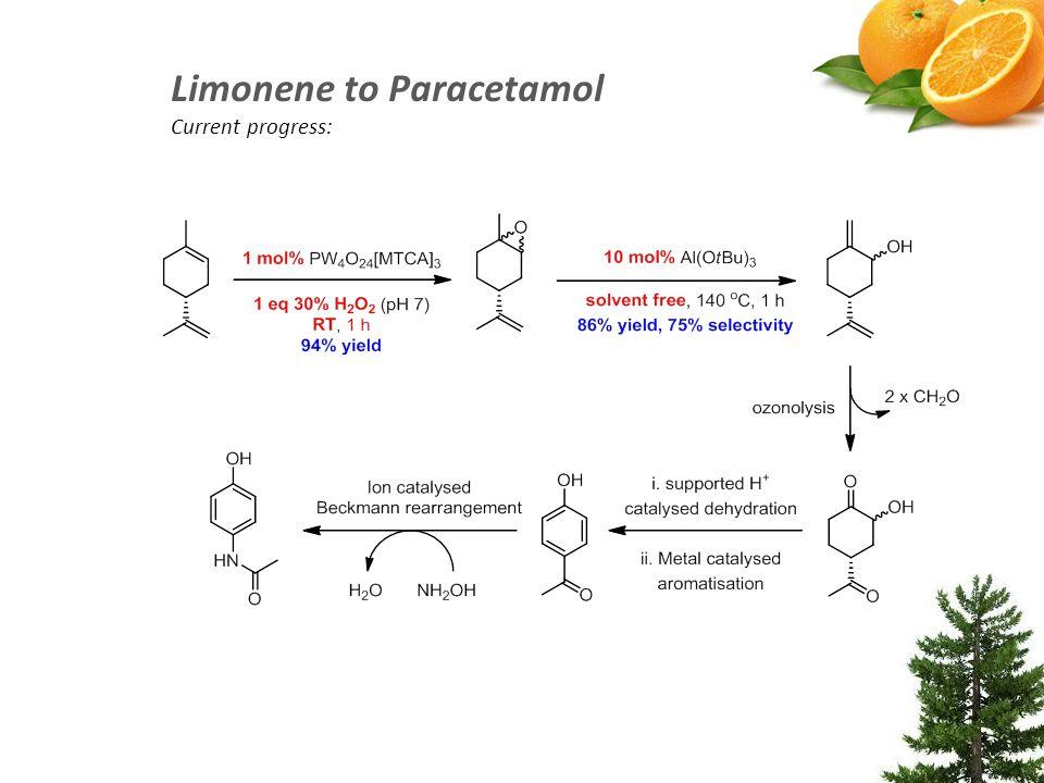 Limonene to Paracetamol Current progress: