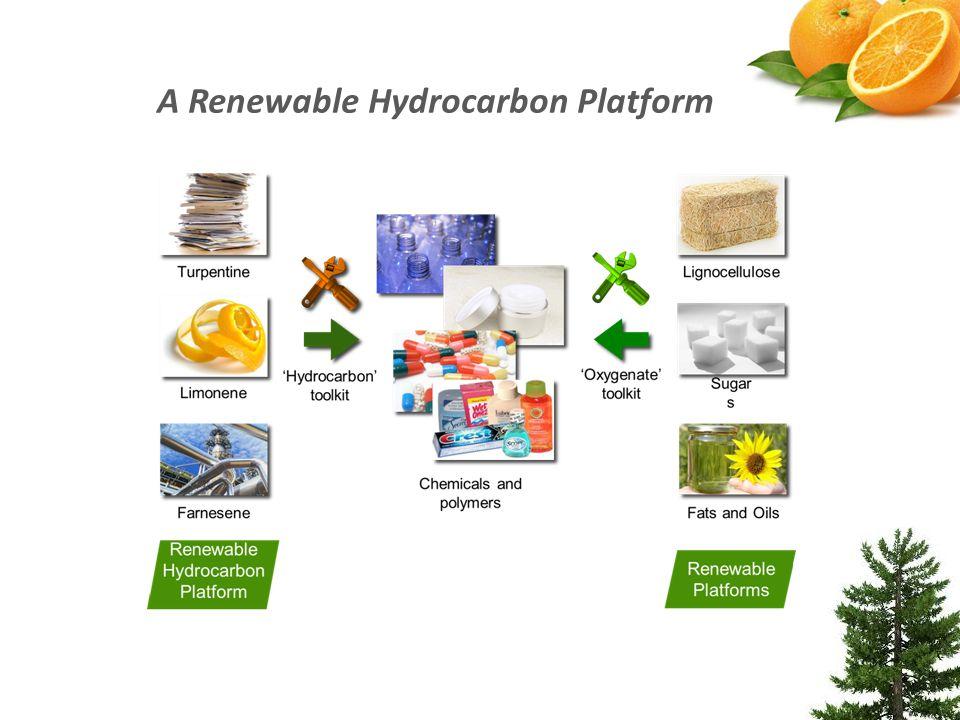 A Renewable Hydrocarbon Platform