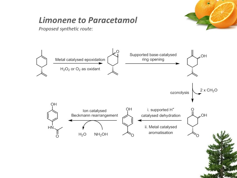 Limonene to Paracetamol Proposed synthetic route: