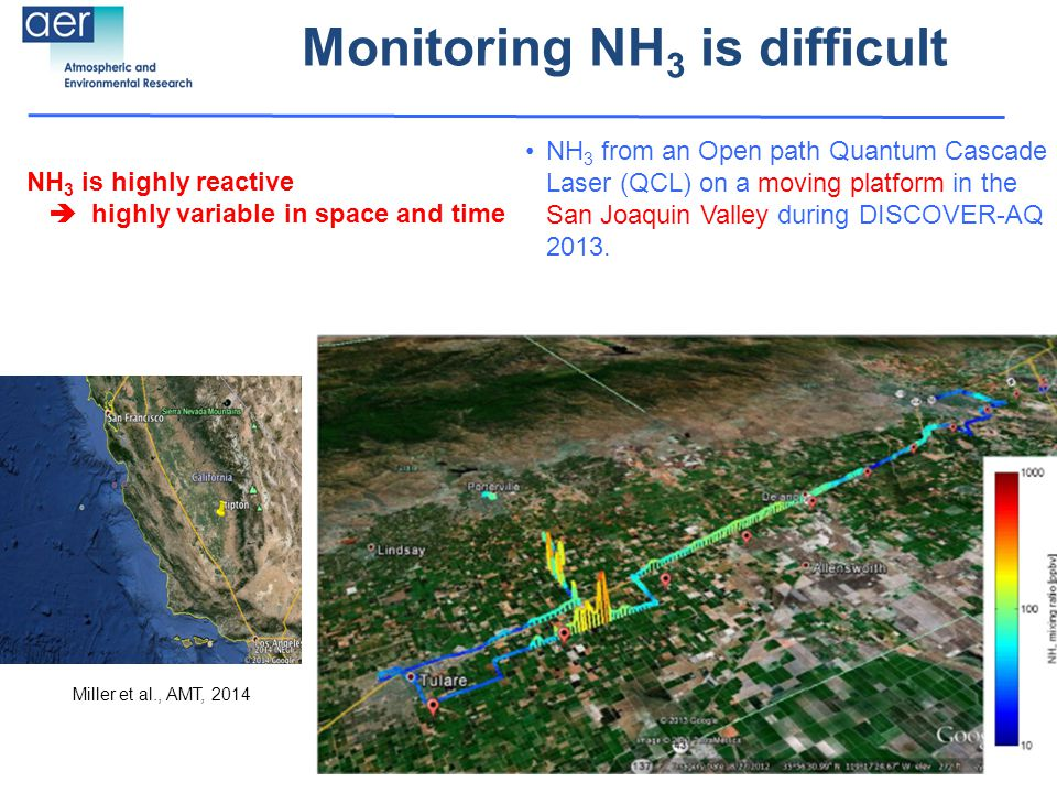 Monitoring NH 3 is difficult NH 3 is highly reactive  highly variable in space and time NH 3 from an Open path Quantum Cascade Laser (QCL) on a moving platform in the San Joaquin Valley during DISCOVER-AQ 2013.