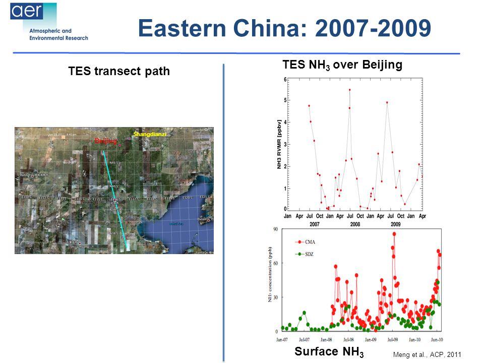 Eastern China: 2007-2009 Surface NH 3 TES NH 3 over Beijing TES transect path Beijing Shangdianzi Meng et al., ACP, 2011 Shangdianzi