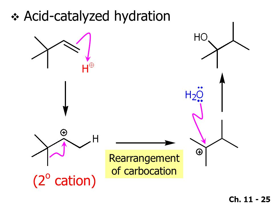Ch. 11 - 25 H⊕H⊕ Rearrangement of carbocation (2 o cation)  Acid-catalyzed hydration