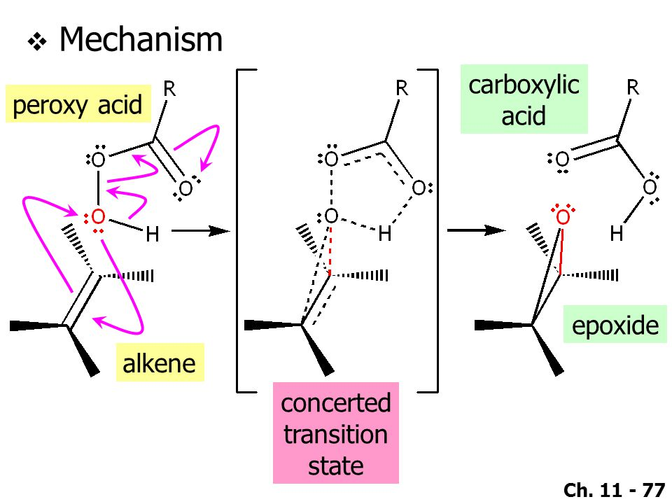 Ch. 11 - 77  Mechanism peroxy acid alkene concerted transition state carboxylic acid epoxide
