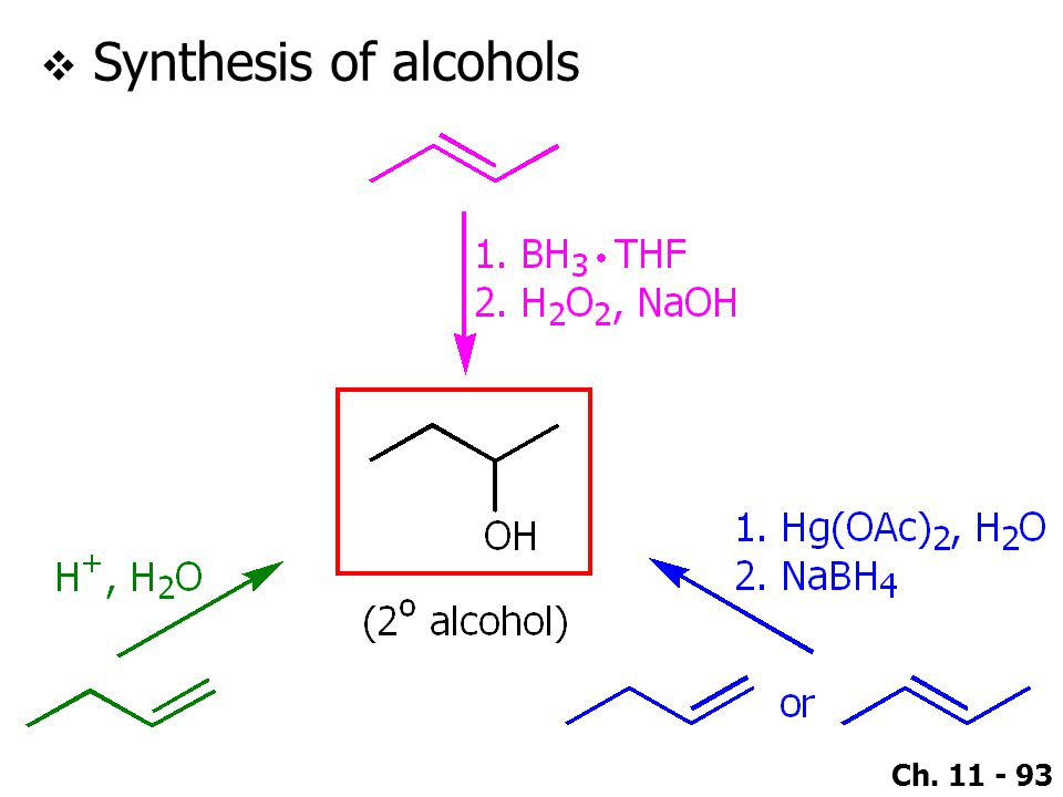 Ch. 11 - 93  Synthesis of alcohols